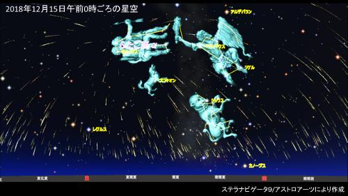 ふたご座流星群資料2web